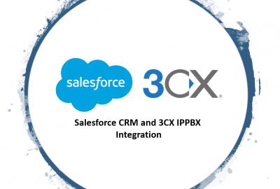 Salesforce 3CX
